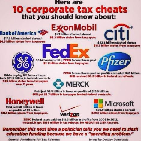 corporate rip offs