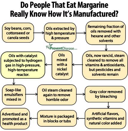 margarinefw4281
