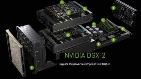 DGX-2-Nvidia-777x437
