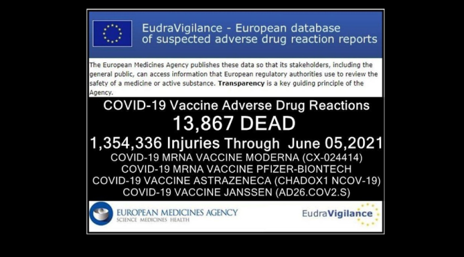 13,867 DEAD and 1,354,336 Injuries in European Database of Adverse Drug Reactions for CV Shots – Worldwide Genocide Continues