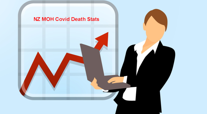 """How """"covid deaths"""" are defined and counted in NZ, it's not as you think"""